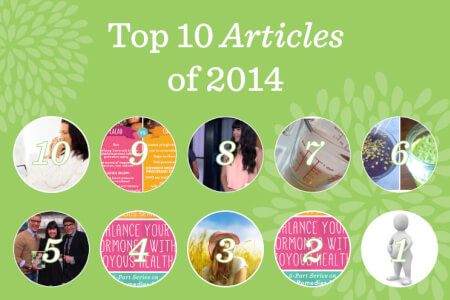 Most Popular Articles of 2014