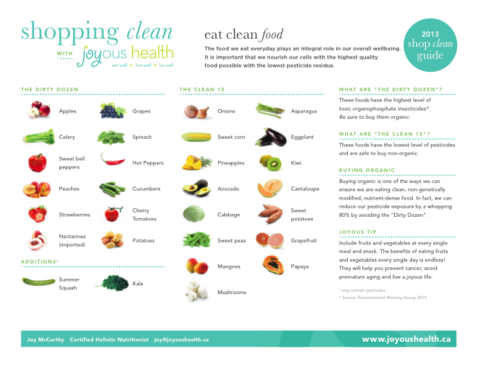 dirty dozen and clean 15 for 2013 joyous health